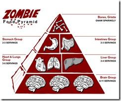 A los Zombies tambien les preocupa su dieta
